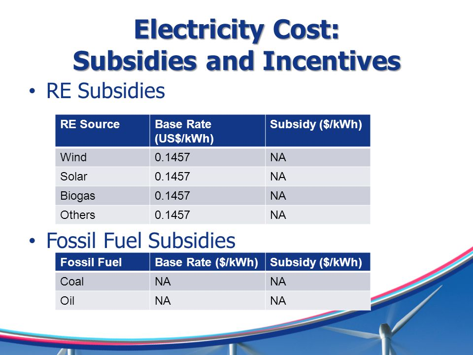 Electricity Cost: Subsidies and Incentives