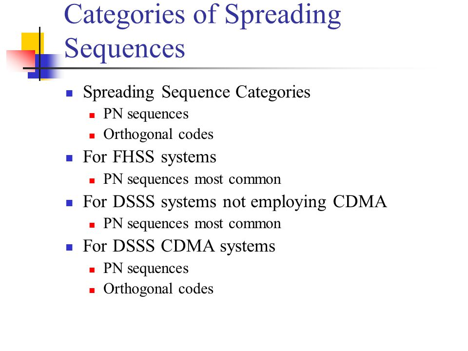 Categories of Spreading Sequences