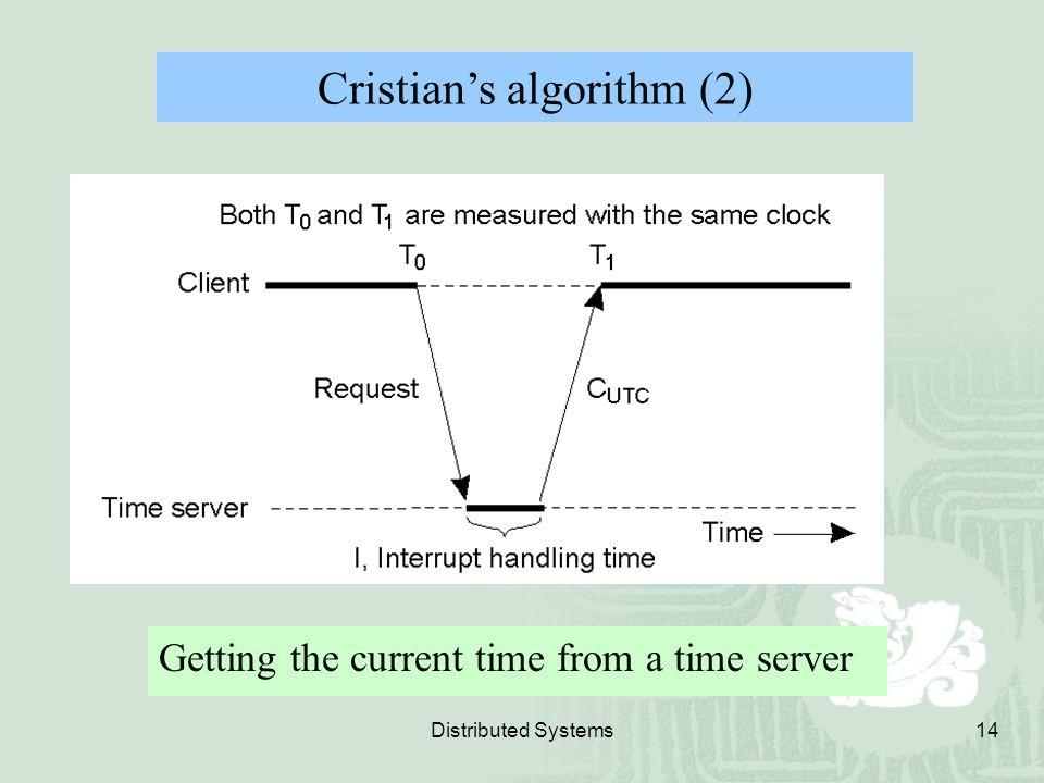 Cristian's algorithm (2)