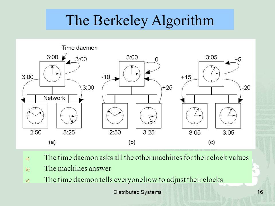 The Berkeley Algorithm