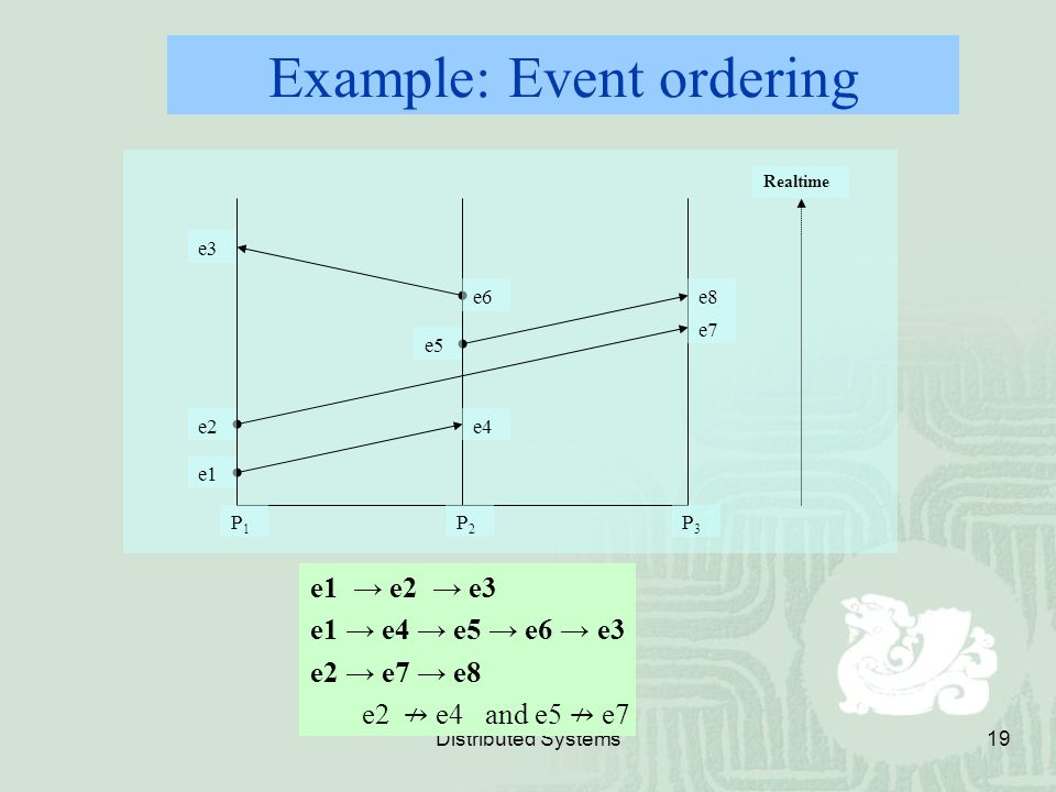Example: Event ordering