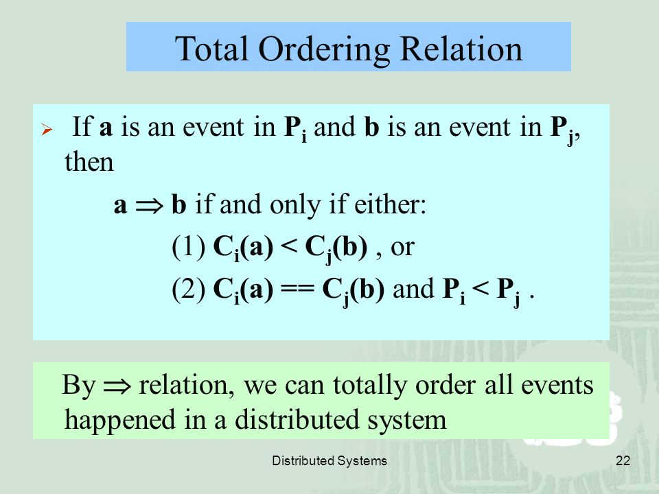 Total Ordering Relation