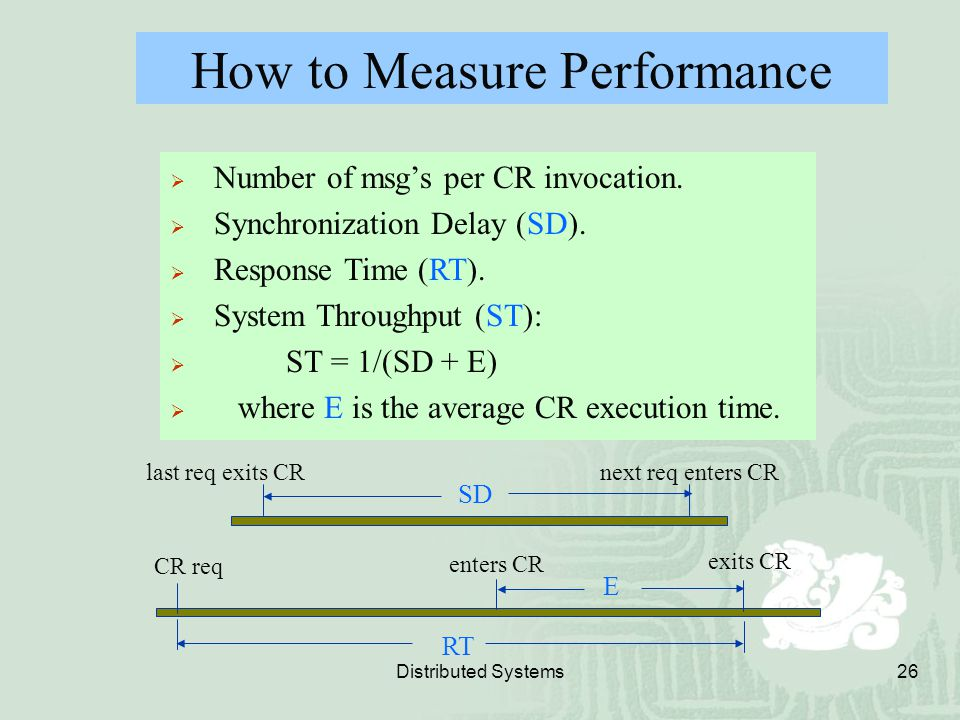 How to Measure Performance
