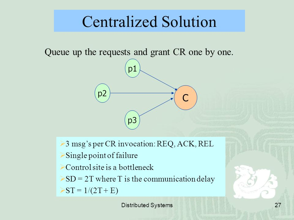 Centralized Solution Queue up the requests and grant CR one by one. C