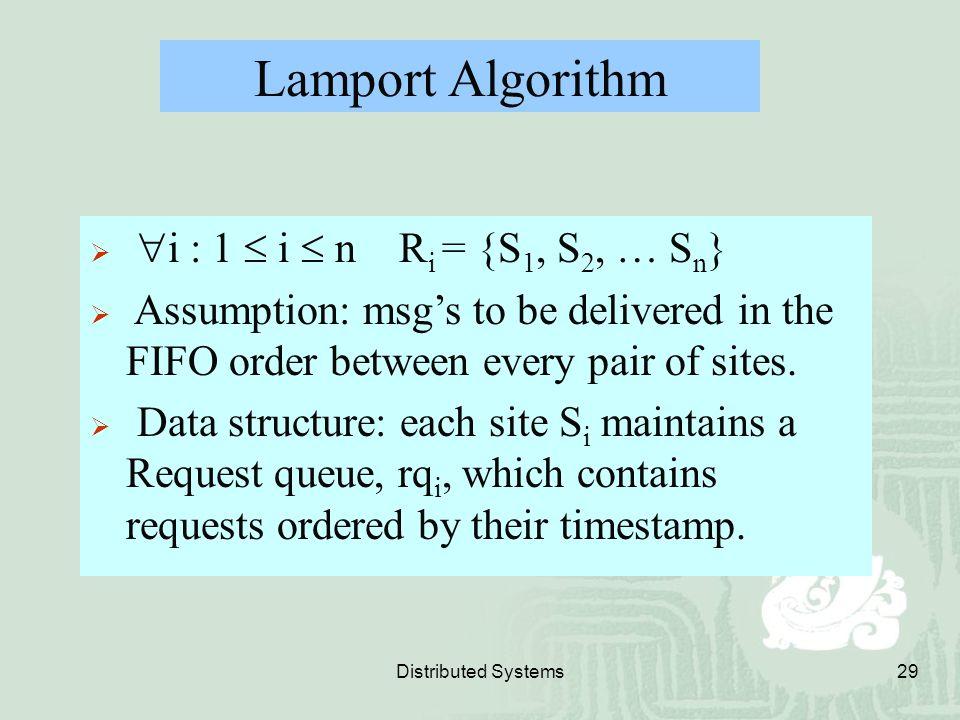 Lamport Algorithm i : 1  i  n Ri = {S1, S2, … Sn}