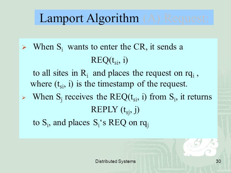Lamport Algorithm (A) Request:
