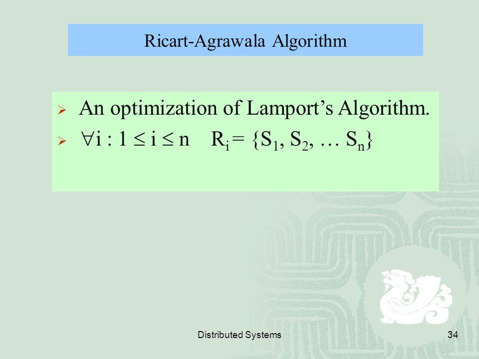 Ricart-Agrawala Algorithm