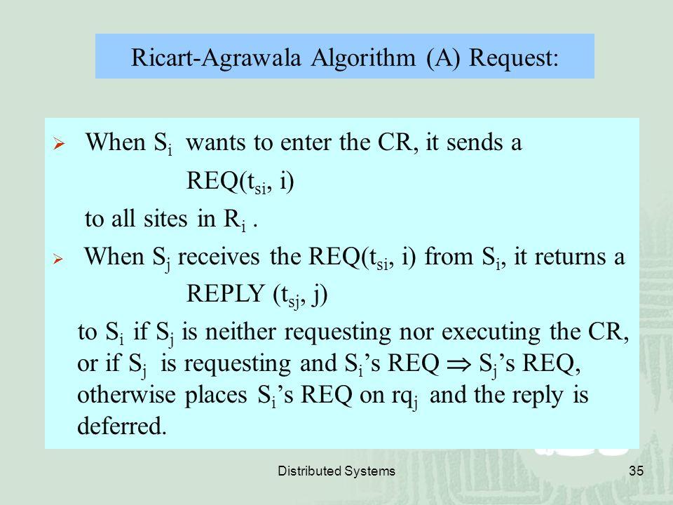 Ricart-Agrawala Algorithm (A) Request: