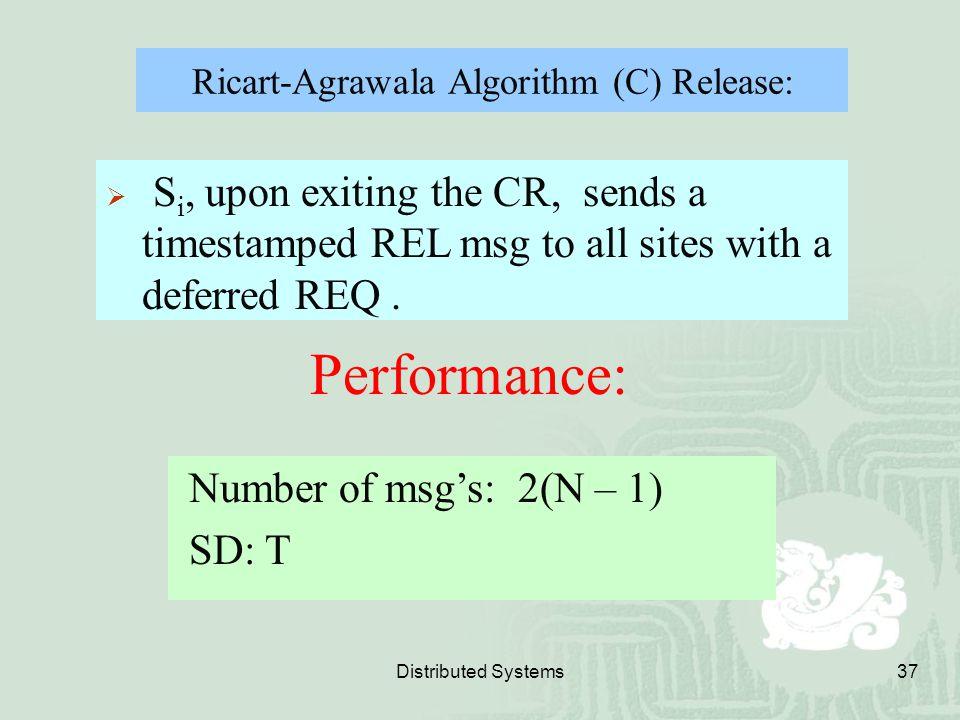 Ricart-Agrawala Algorithm (C) Release: