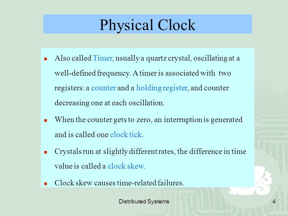 Physical Clock