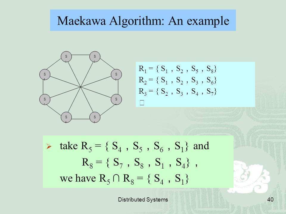 Maekawa Algorithm: An example