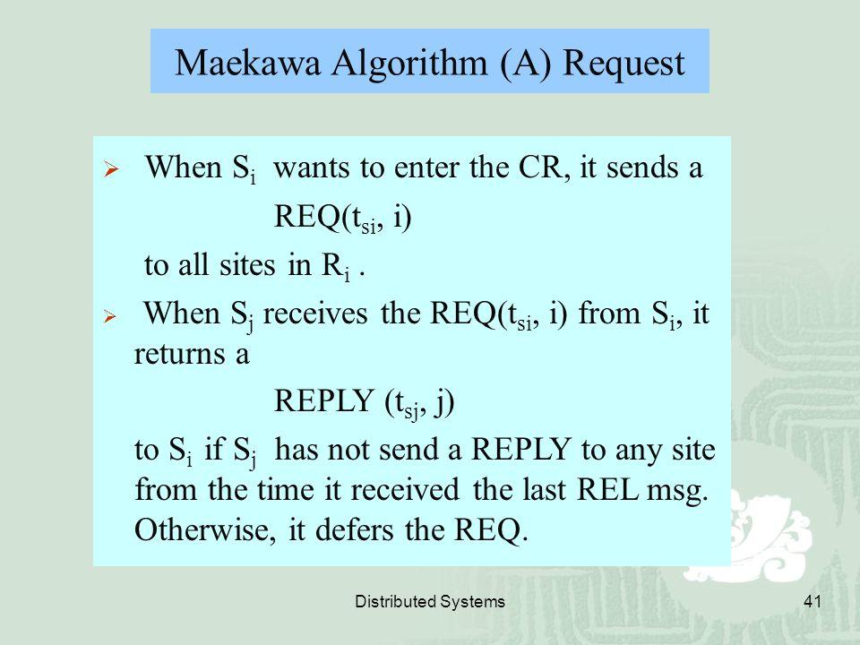 Maekawa Algorithm (A) Request