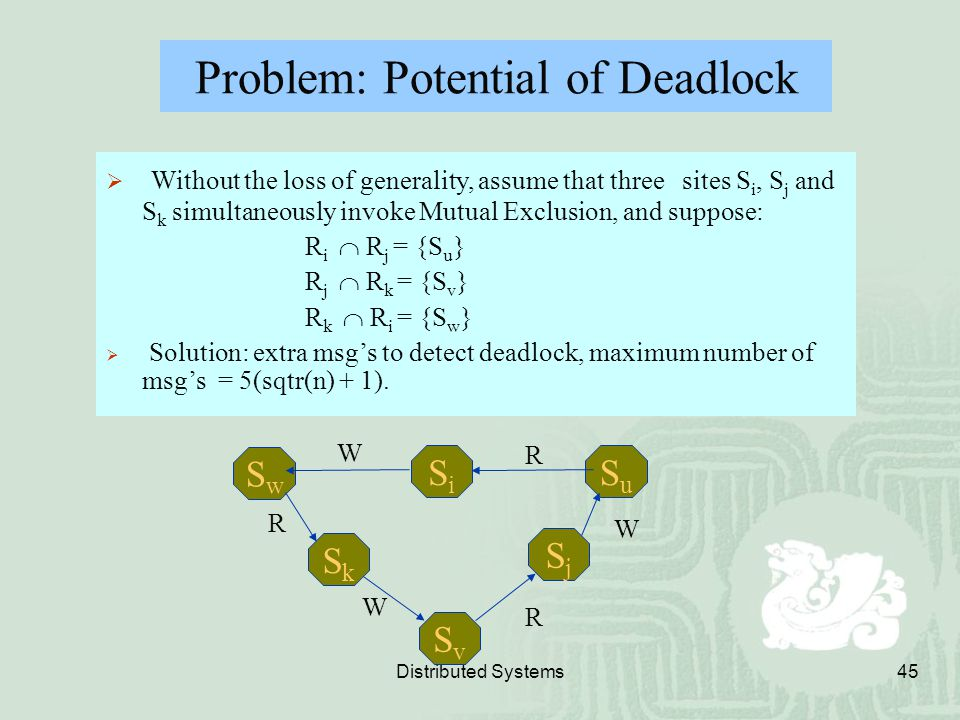 Problem: Potential of Deadlock