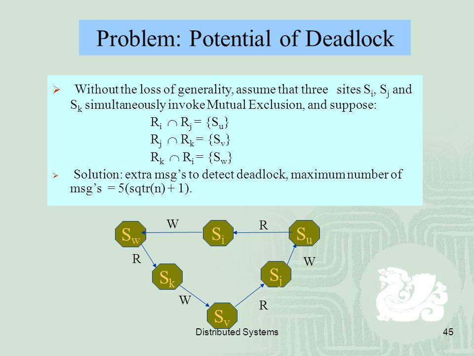 Problem: Potential of Deadlock