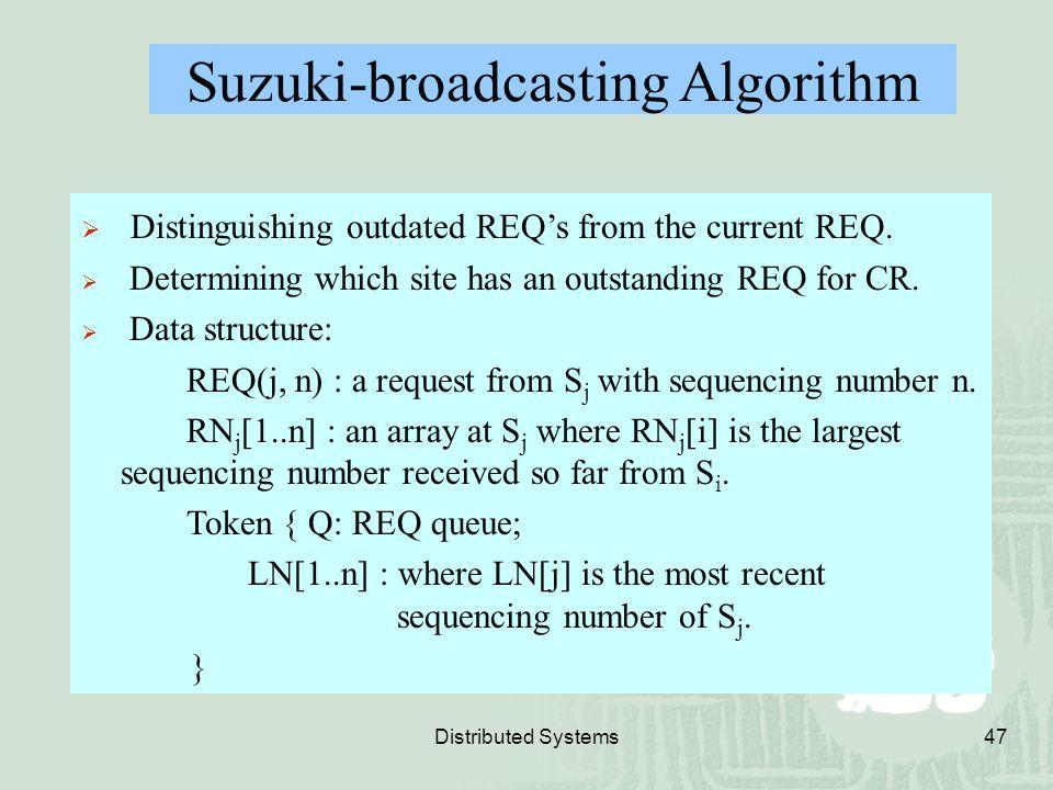 Suzuki-broadcasting Algorithm