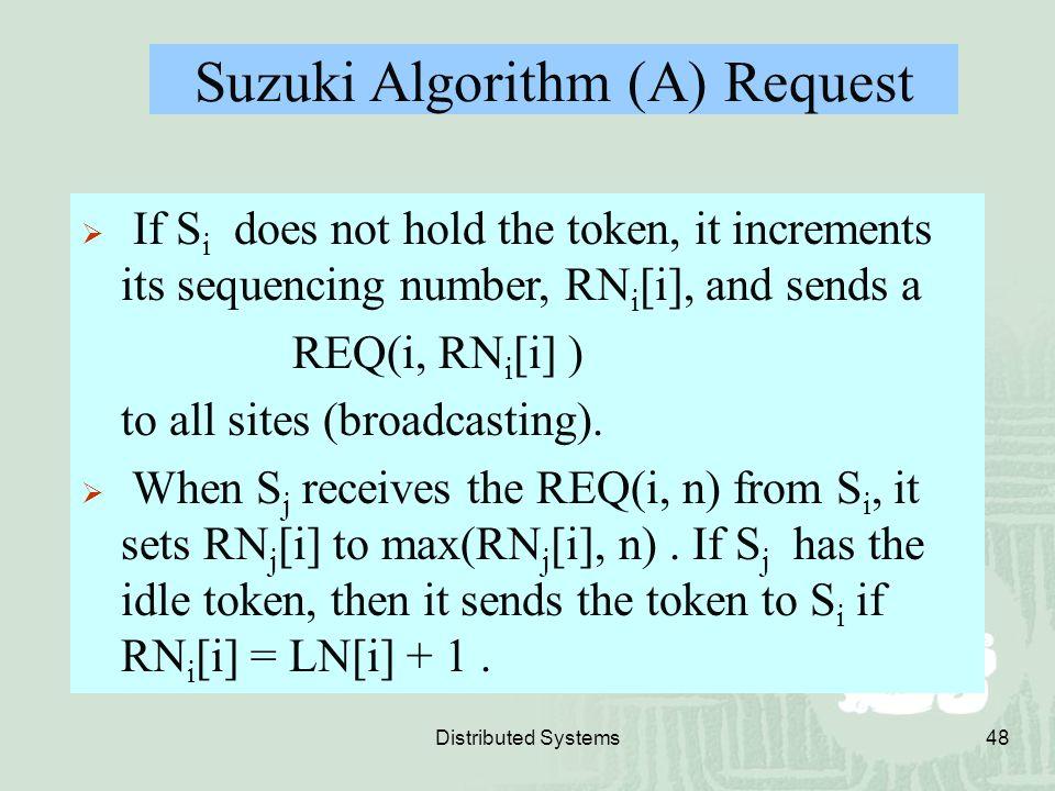 Suzuki Algorithm (A) Request