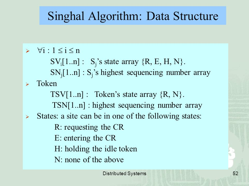 Singhal Algorithm: Data Structure