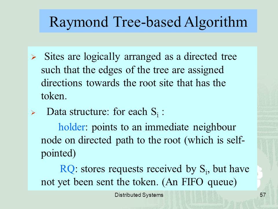 Raymond Tree-based Algorithm