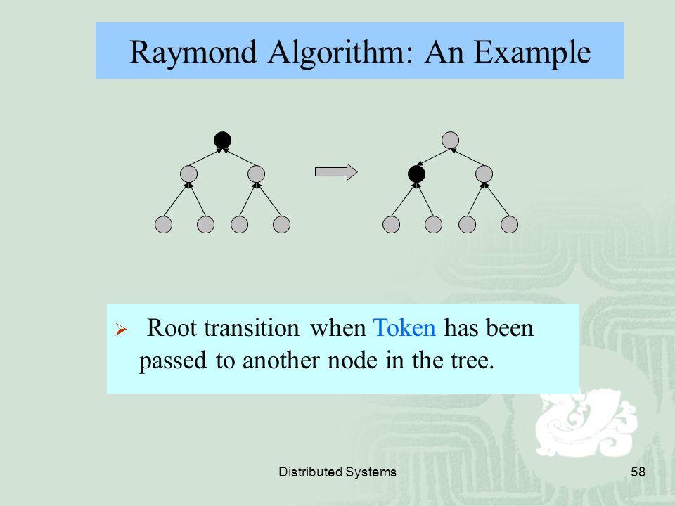 Raymond Algorithm: An Example