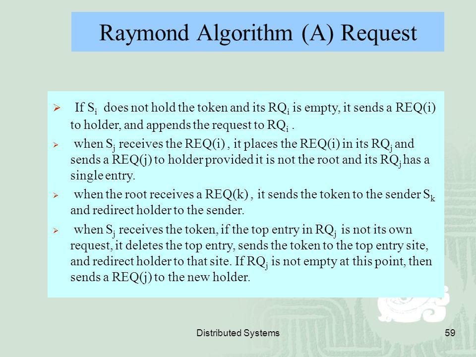 Raymond Algorithm (A) Request