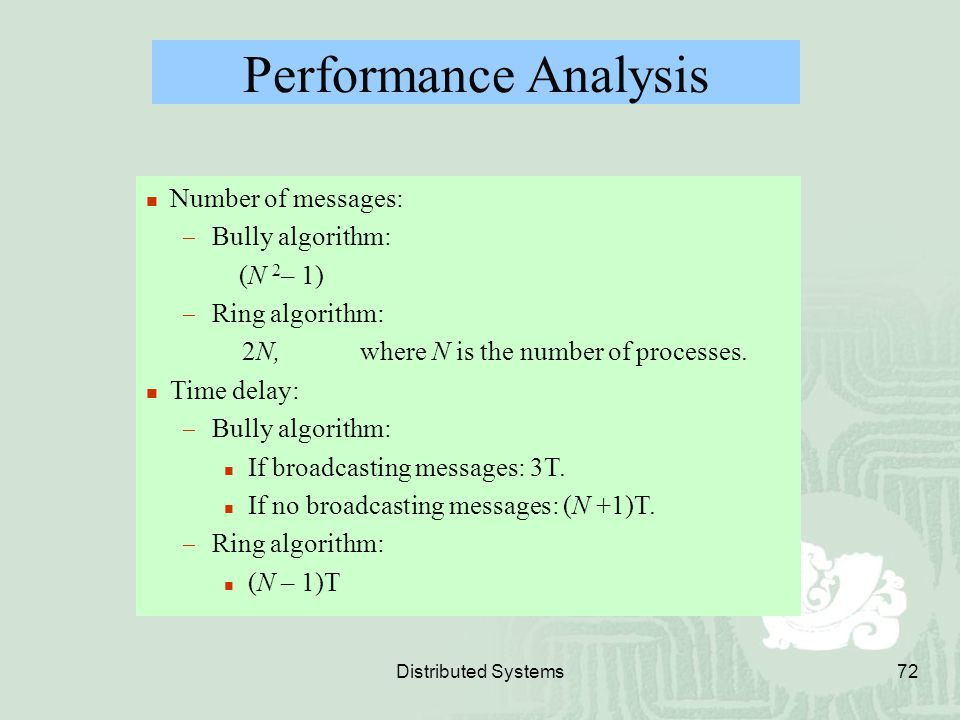 Performance Analysis Number of messages: Bully algorithm: (N 2– 1)