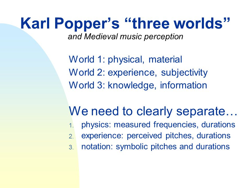 Karl Popper's three worlds and Medieval music perception