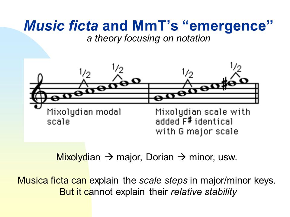 Music ficta and MmT's emergence a theory focusing on notation