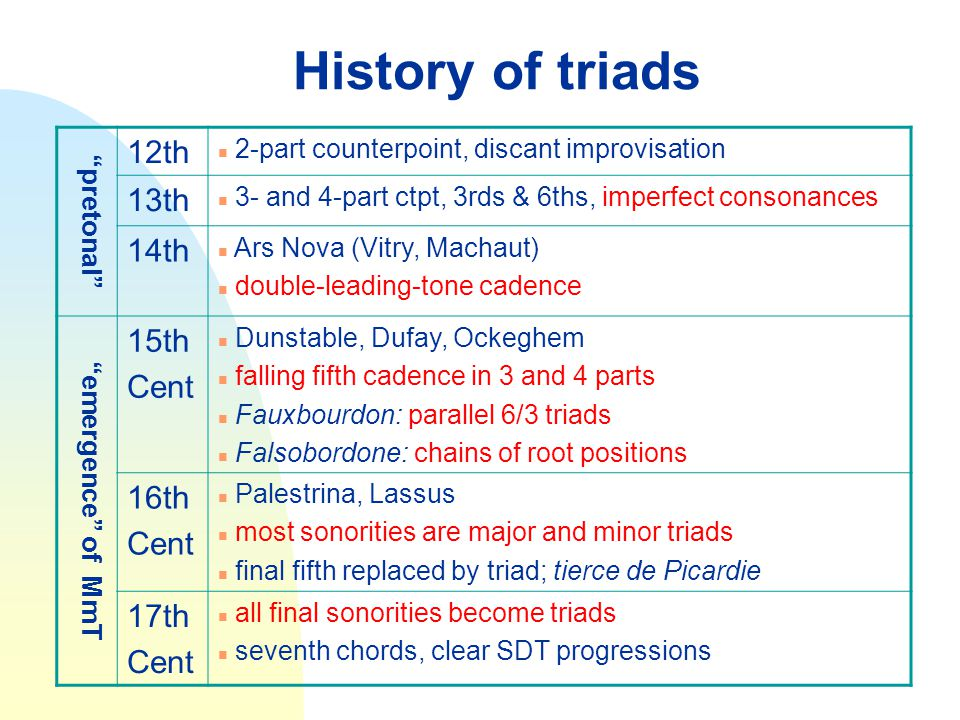 History of triads 12th 13th 14th 15th Cent 16th 17th