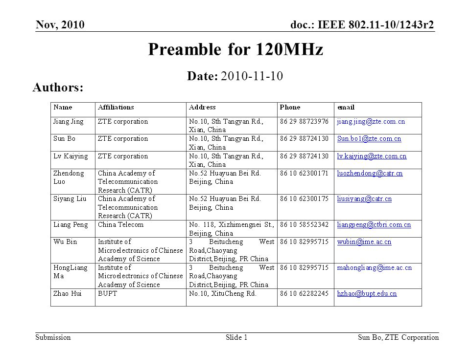 Preamble for 120MHz Date: 2010-11-10 Authors: Nov, 2010 Month Year
