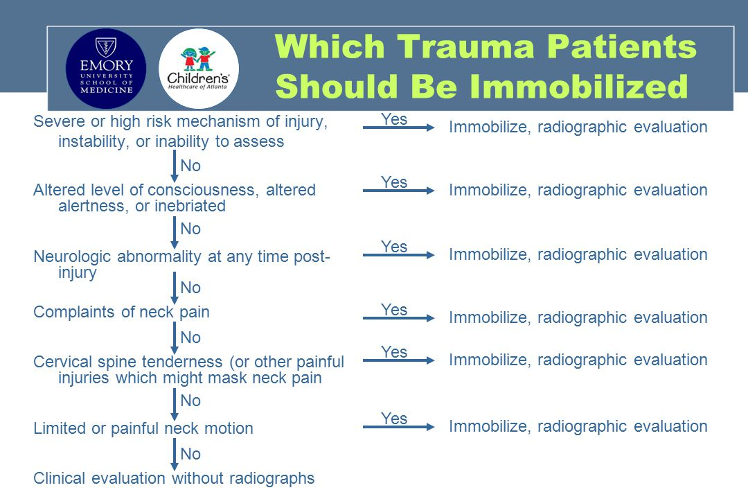 Which Trauma Patients Should Be Immobilized