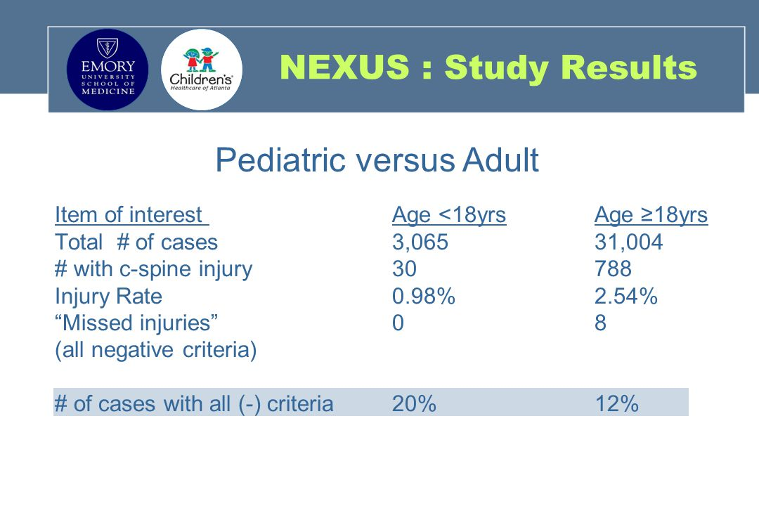 Pediatric versus Adult