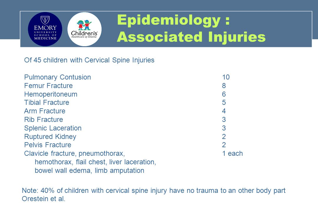 Epidemiology : Associated Injuries