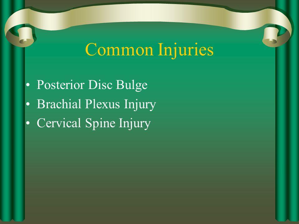 Common Injuries Posterior Disc Bulge Brachial Plexus Injury
