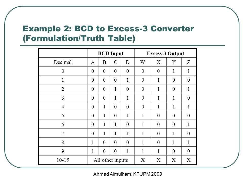 Example 2: BCD to Excess-3 Converter (Formulation/Truth Table)