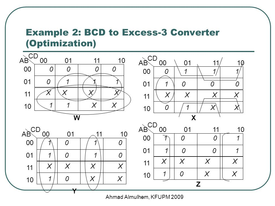 Example 2: BCD to Excess-3 Converter (Optimization)