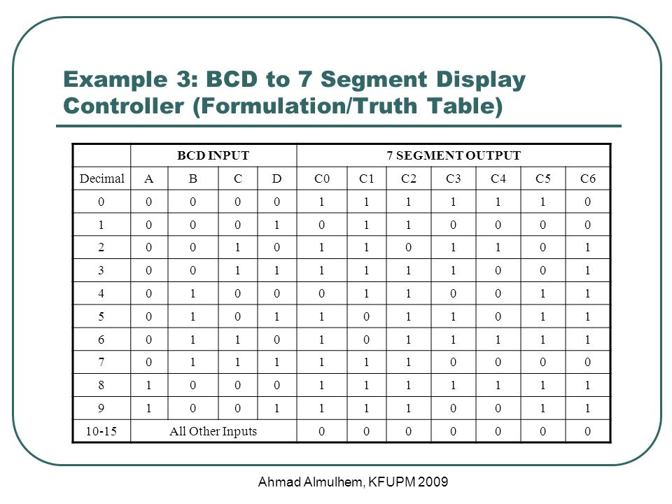Example 3: BCD to 7 Segment Display Controller (Formulation/Truth Table)