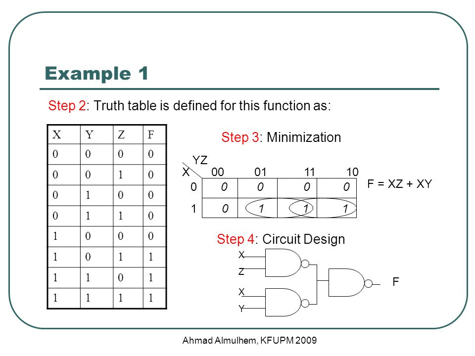 Example 1 Step 2: Truth table is defined for this function as: