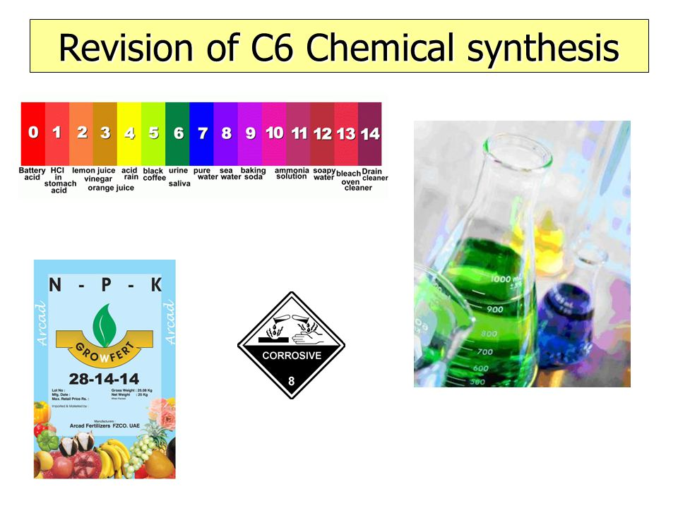 Revision of C6 Chemical synthesis