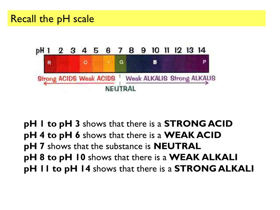 Recall the pH scale pH 1 to pH 3 shows that there is a STRONG ACID
