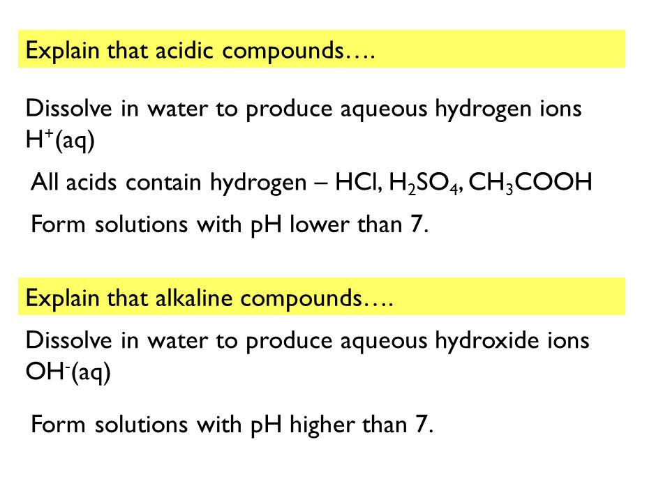 Explain that acidic compounds….