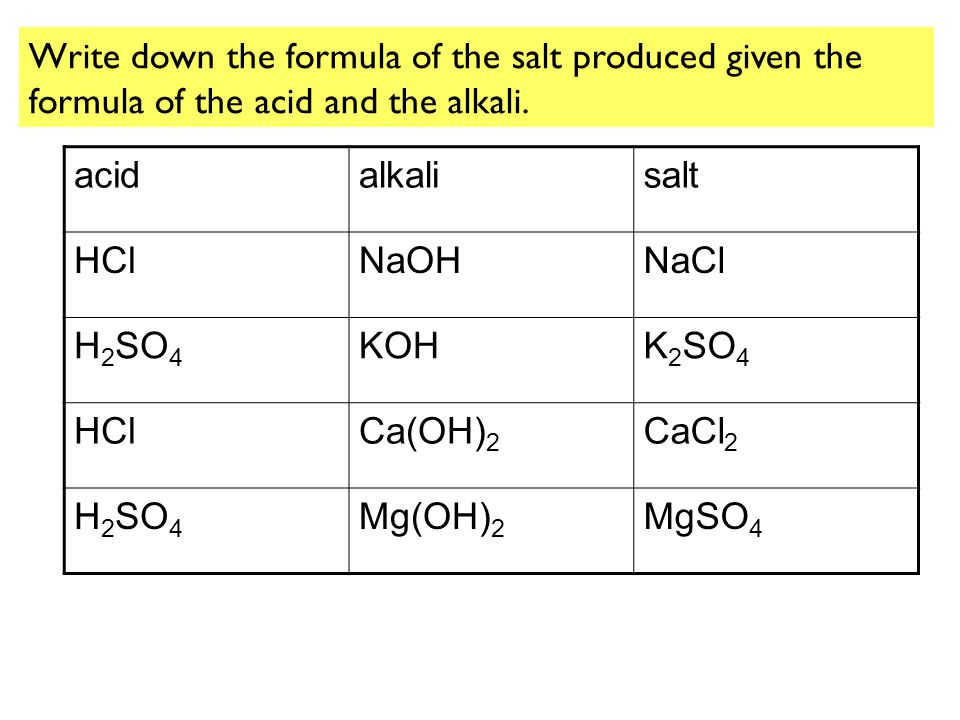 Write down the formula of the salt produced given the formula of the acid and the alkali.