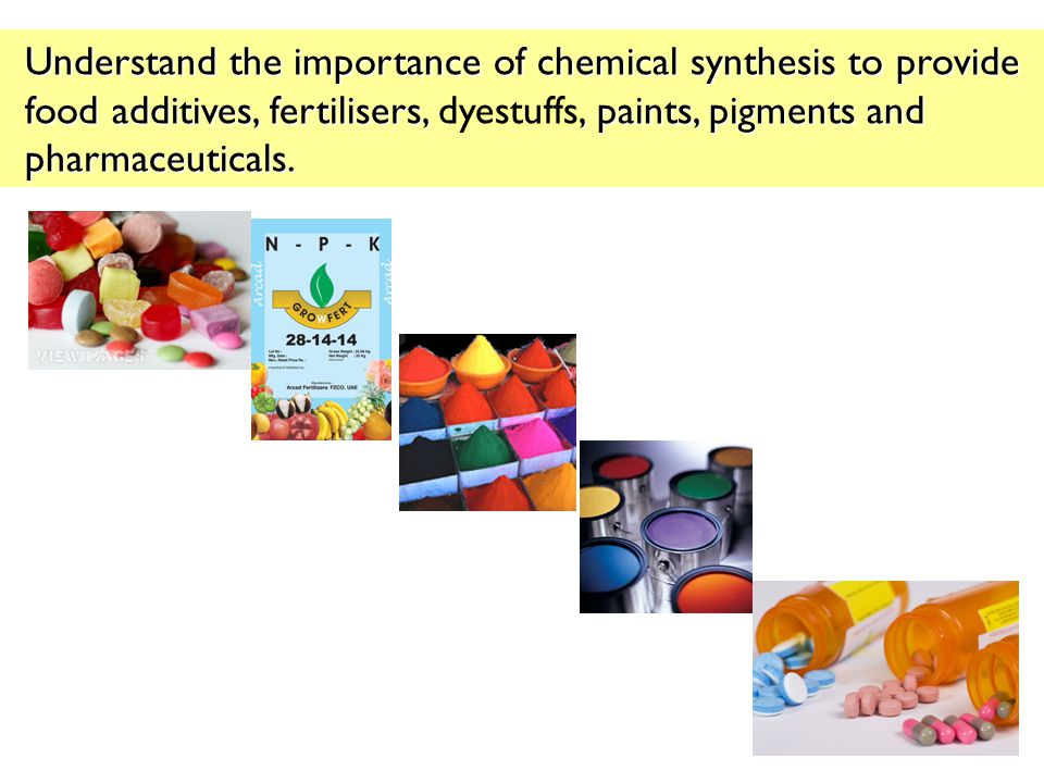 Understand the importance of chemical synthesis to provide food additives, fertilisers, dyestuffs, paints, pigments and pharmaceuticals.