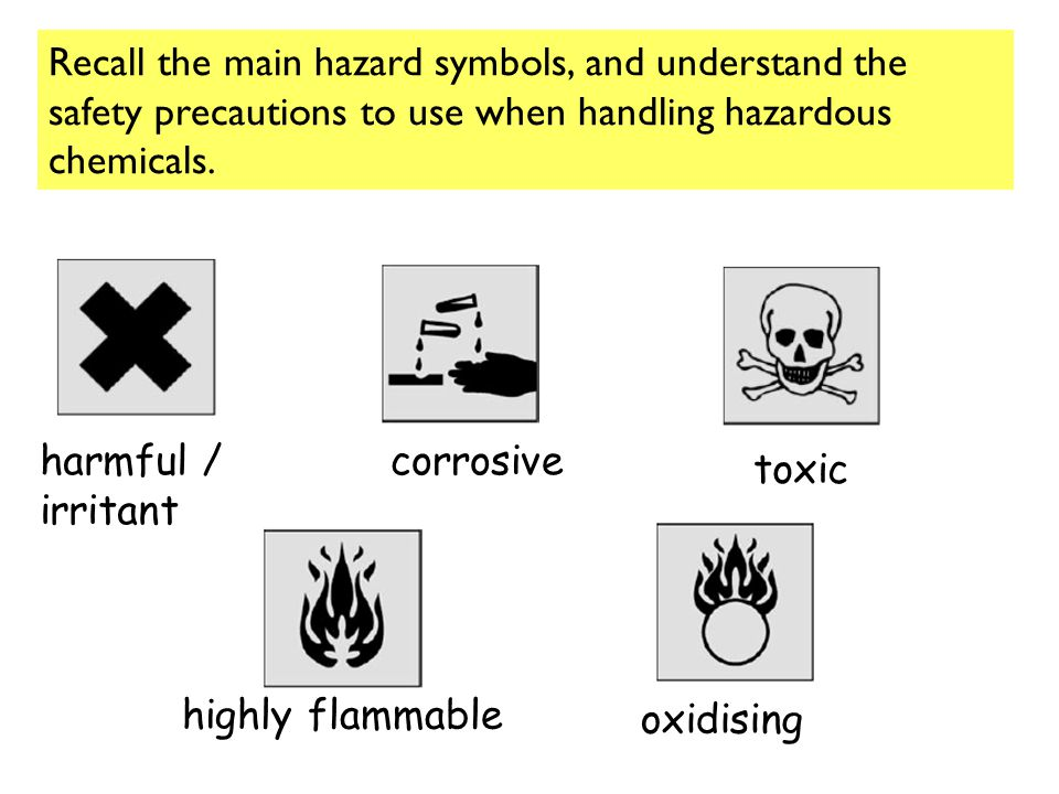 Recall the main hazard symbols, and understand the safety precautions to use when handling hazardous chemicals.