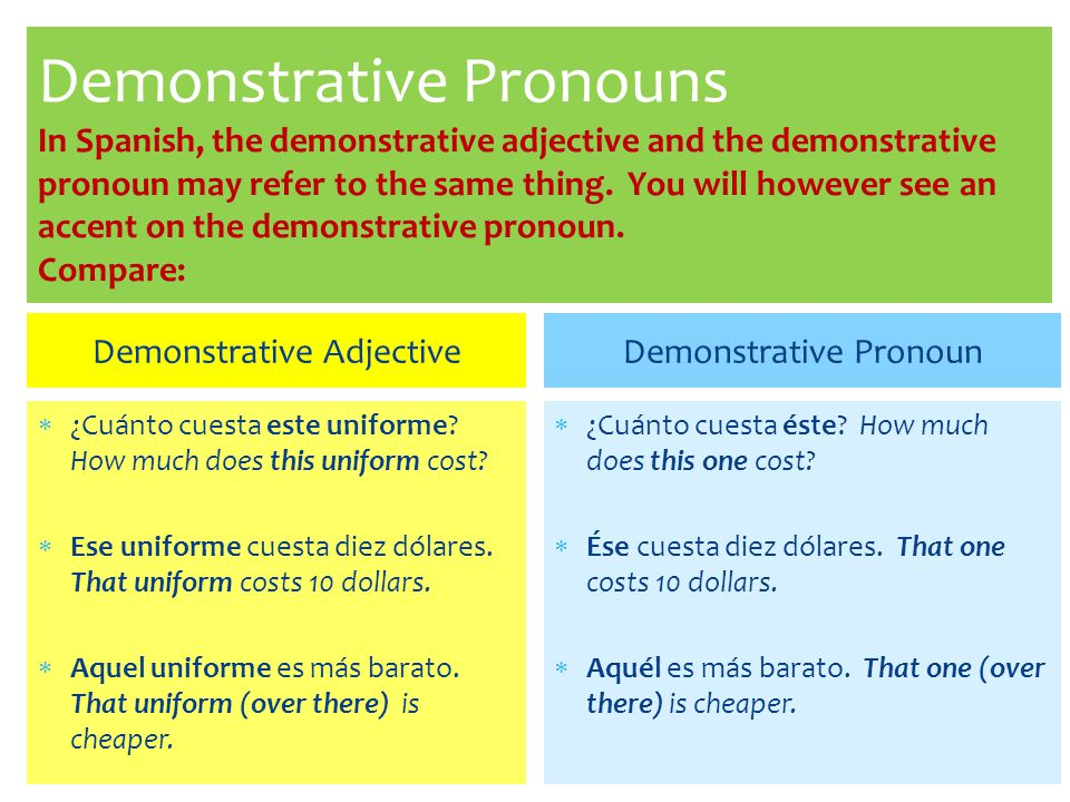 Demonstrative Pronouns In Spanish, the demonstrative adjective and the demonstrative pronoun may refer to the same thing. You will however see an accent on the demonstrative pronoun. Compare: