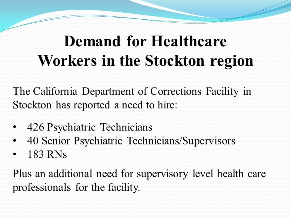Demand for Healthcare Workers in the Stockton region