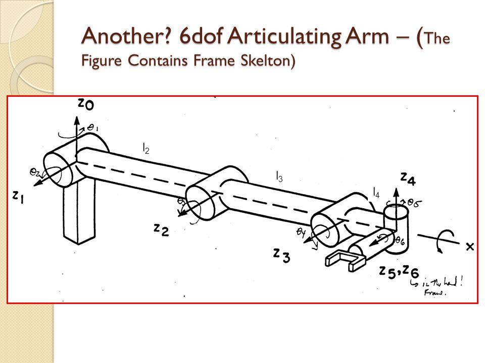 Another 6dof Articulating Arm – (The Figure Contains Frame Skelton)