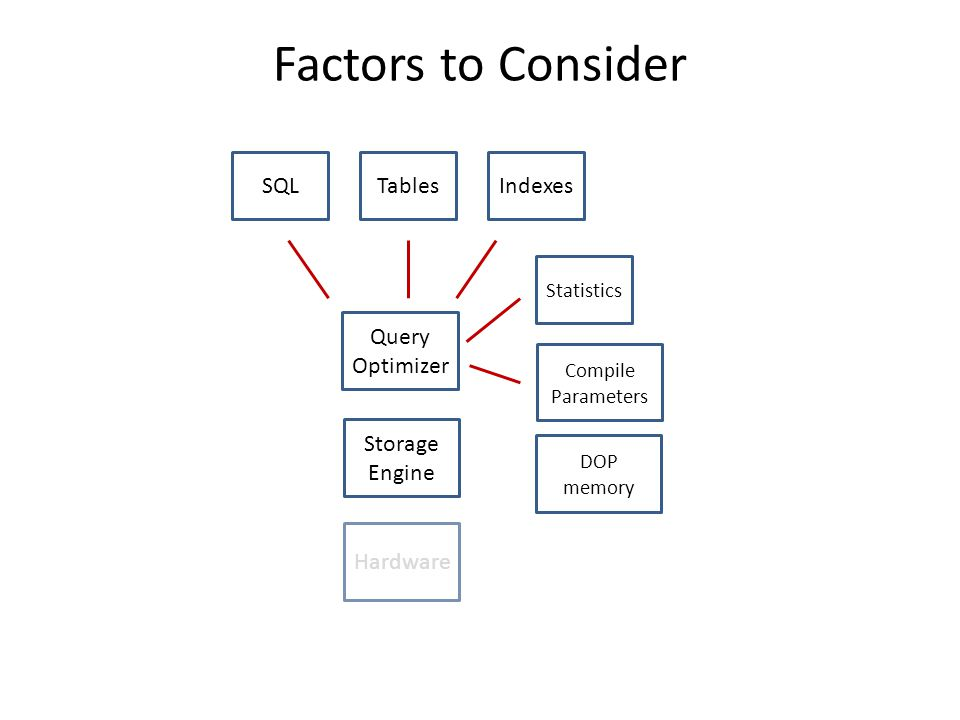 Factors to Consider SQL Tables Indexes Query Optimizer Storage Engine