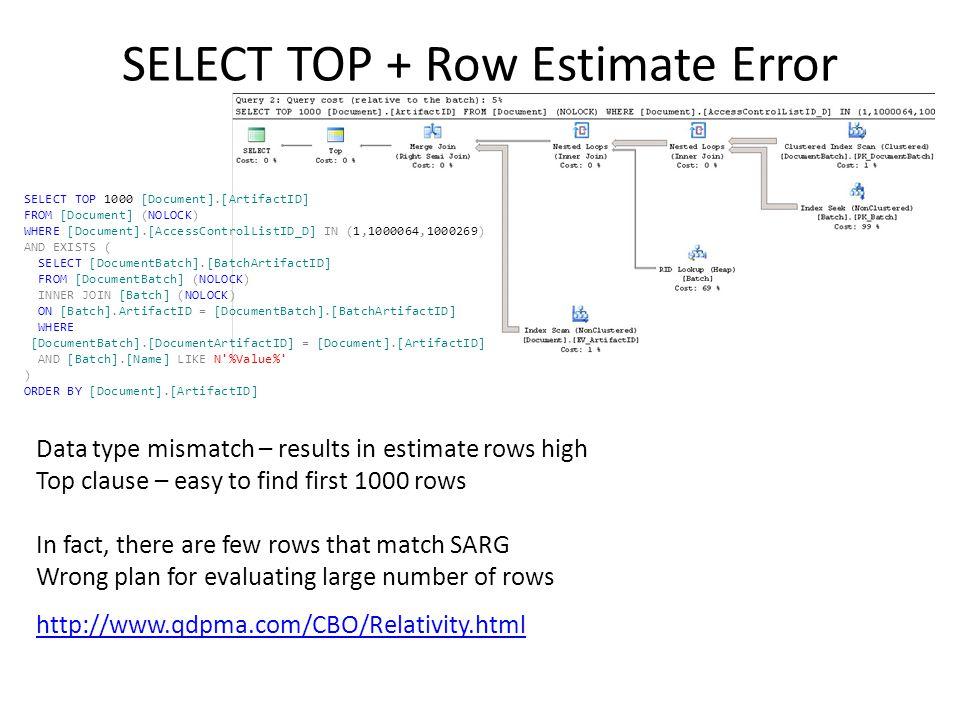 SELECT TOP + Row Estimate Error