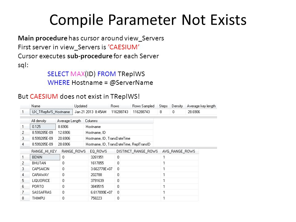 Compile Parameter Not Exists