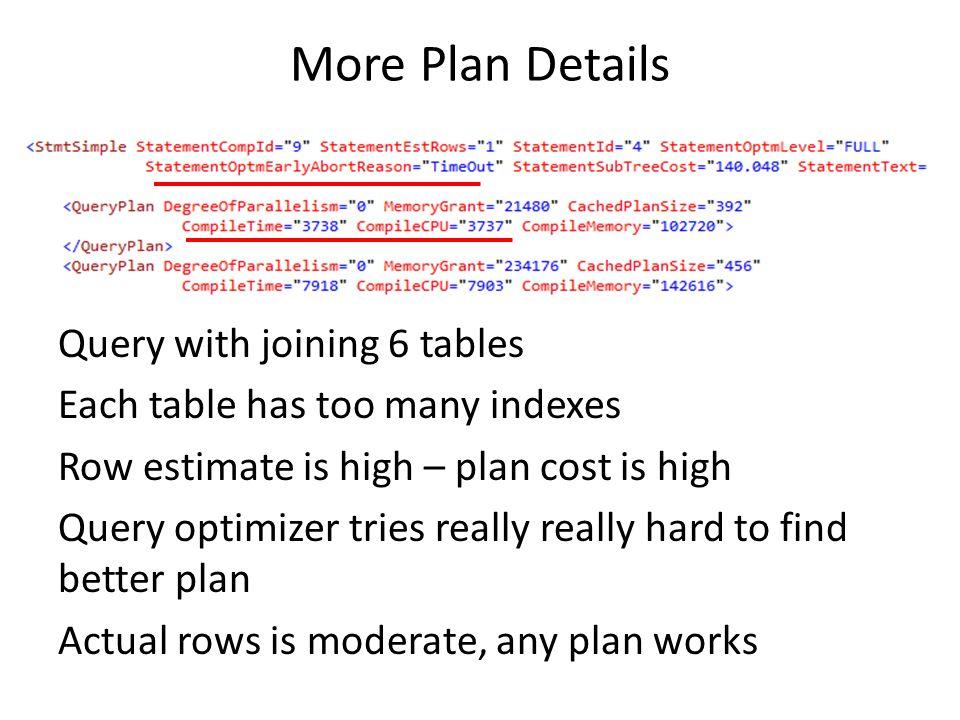 More Plan Details